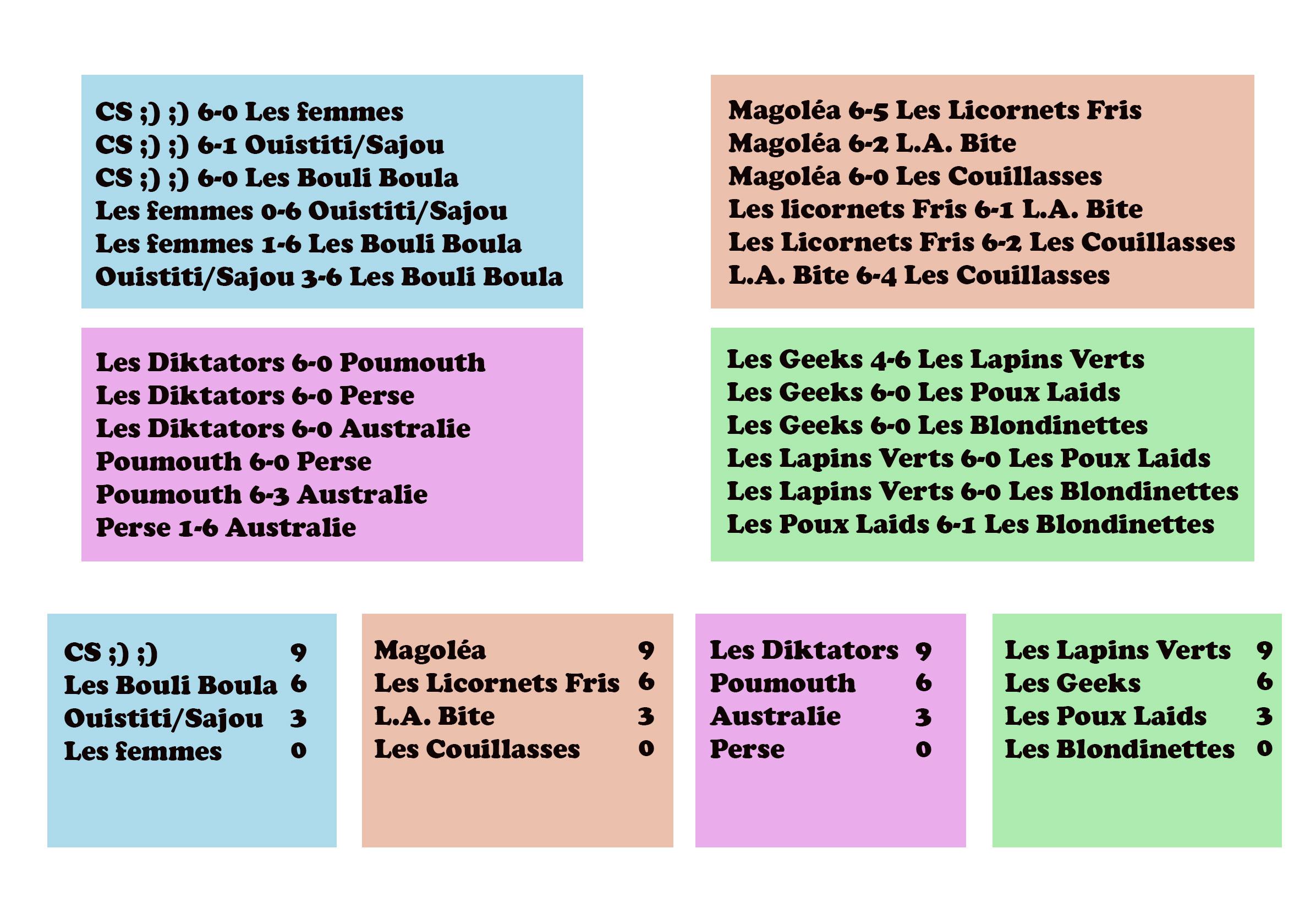 recap-groupes